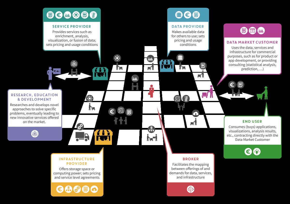 dma_infographic_white_en